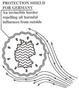 PROTECTION SHIELD FOR GERMANY: An invincible border repelling all harmful influences from outside